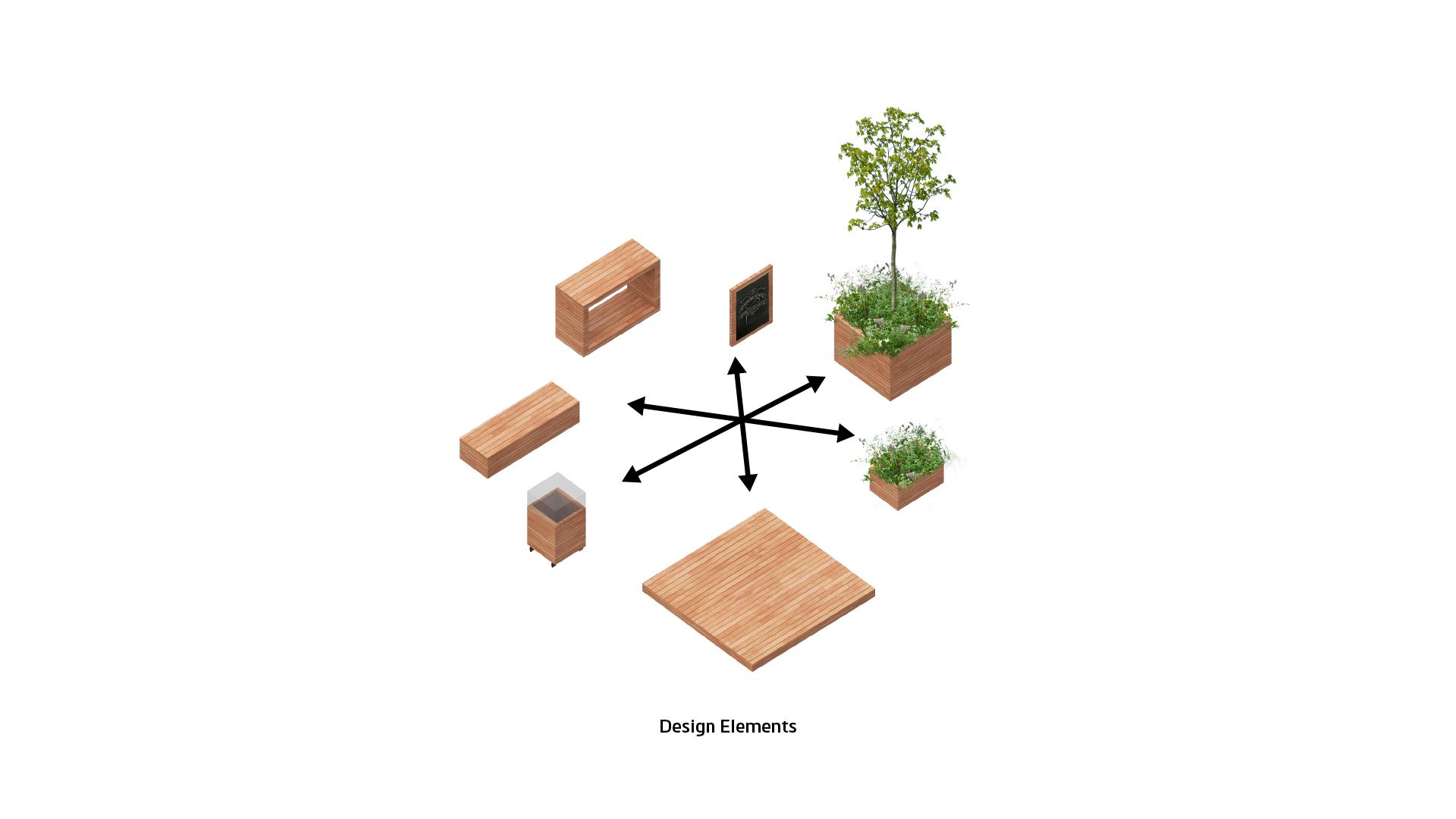 public functions architecture