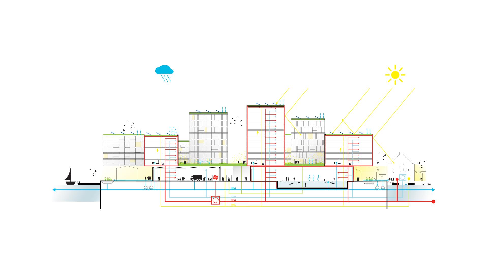 unique framework architecture
